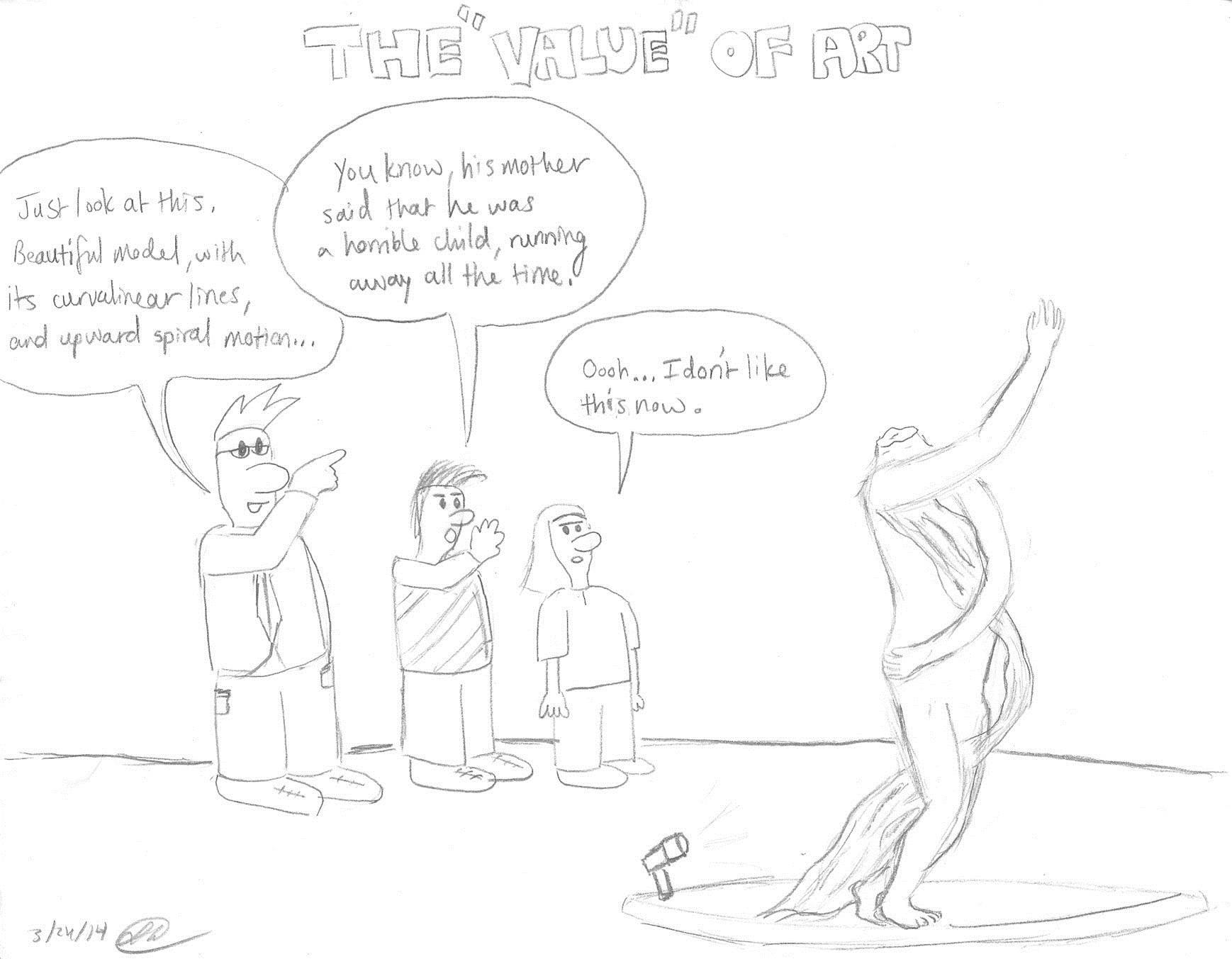 Value of Art