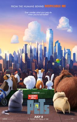 The film's major characters gazing over the city (Google).