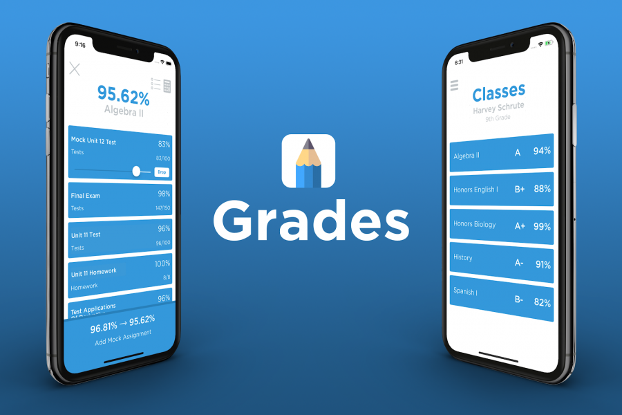 Testing Out the New Grades App: a Review