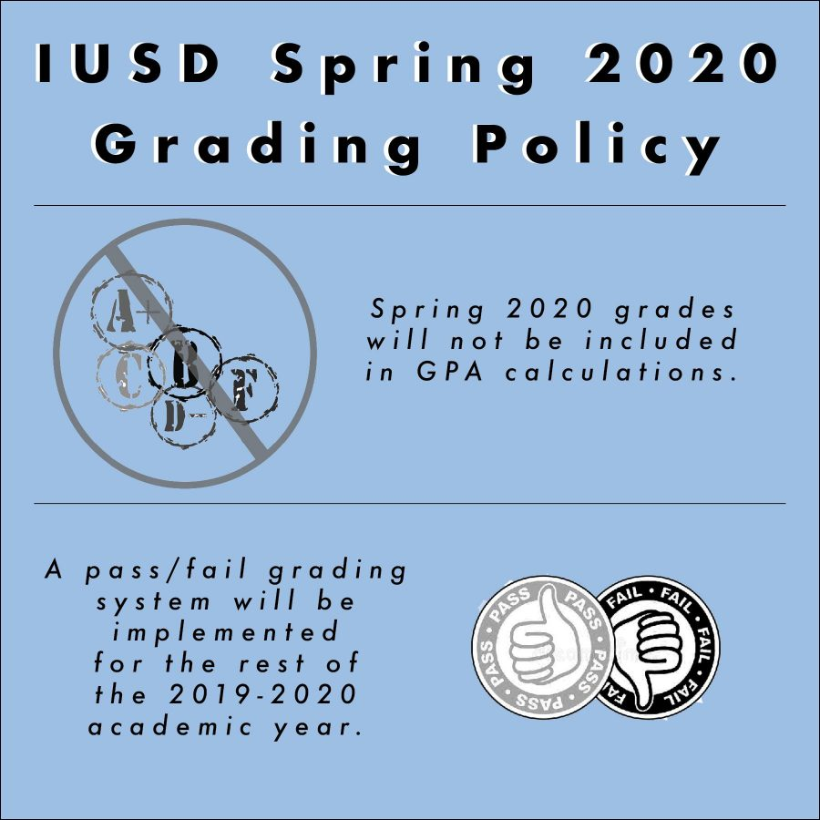 IUSD To Move To Credit/No Credit Grading System