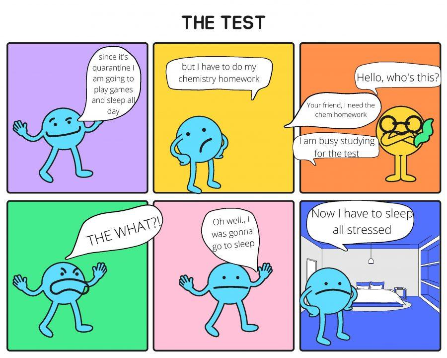 The+Test